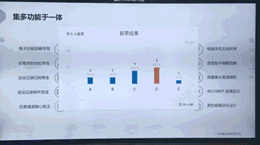 投票结果随即实时显示