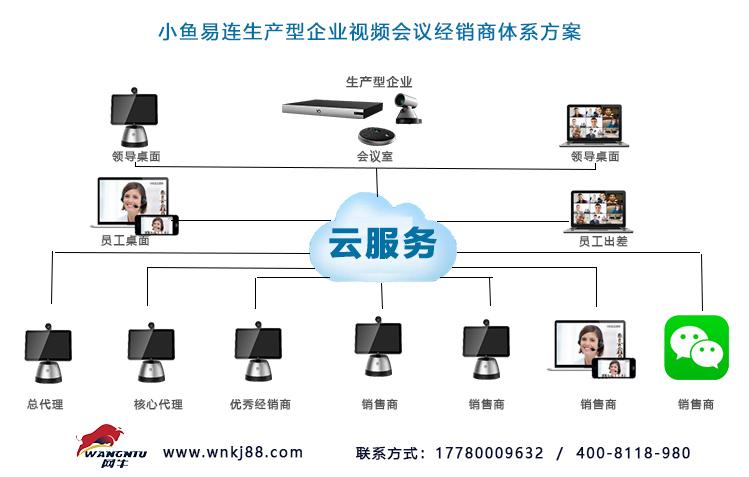 小鱼易连生产型企业视频会议经销商体系方案
