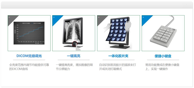 专业级医疗显示解决方案 产品特点