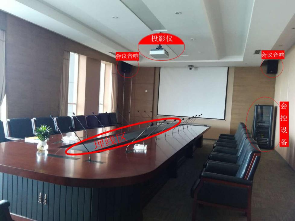 传统会议室设备