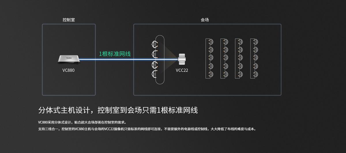 亿联VC880-5