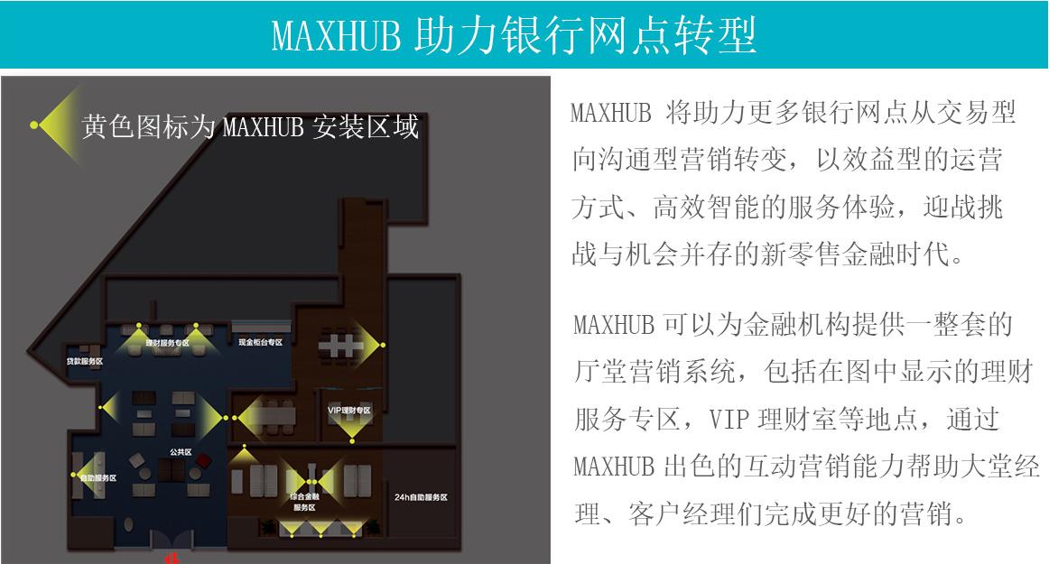 MAXHUB助力银行网点转型