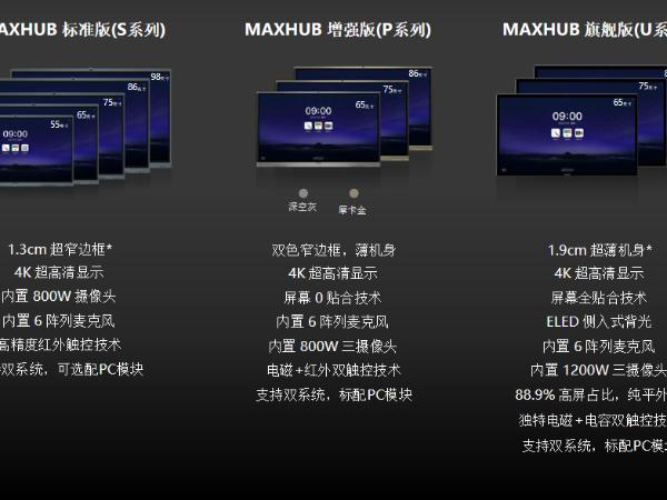 【网牛智能办公】教你如何区分MAXHUB四个版本并正确选择