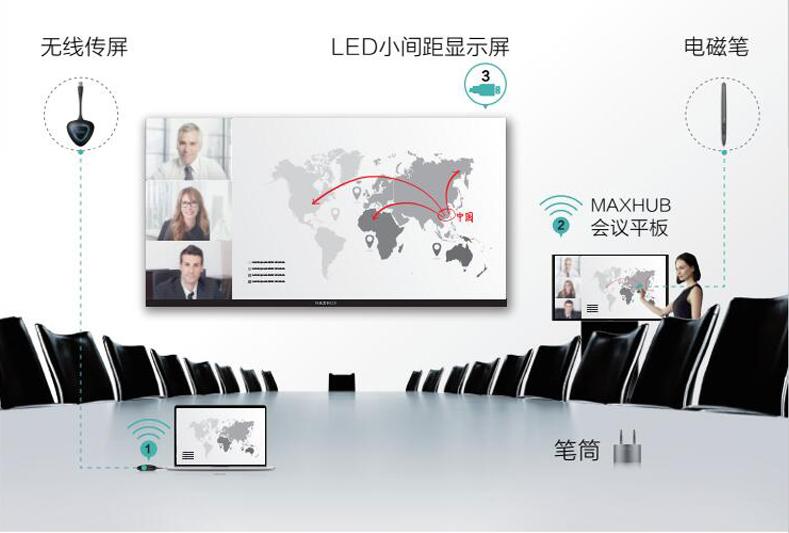 大型会议室设备,无线传屏、LED小间距显示屏、会议平板、电磁笔