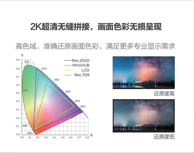 2K超清无缝拼接,画面色彩无损呈现