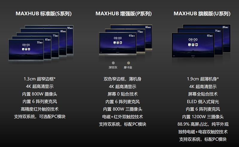 cpu在电脑什么位置_MAXHUB智能会议平板三种触控技术的原理及优劣势